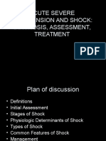 1.Hypotension and Shock 2016