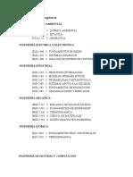 Lista Electivas