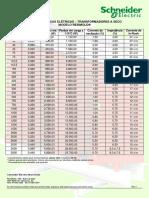 CARACTERÍSTICAS - TRANSFORMADORES A SECO - CLASSE 15KV.pdf
