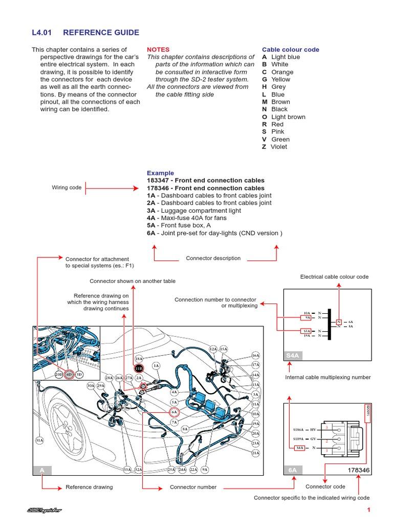 wiring diagram ferrari modena wiring data u2022 rh zhuanrang store Ferrari 458 Ferrari Modena Green
