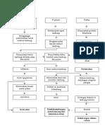 PKDM Gastritis