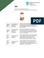 Asignacion-productos-NORMEX