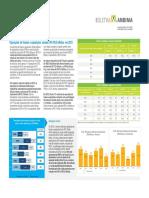 M&a Report Brazil