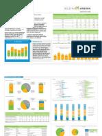 M&a Report Brazil 2014