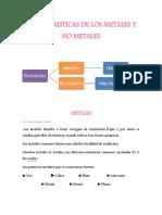 Ensayos Quimica II Bloque