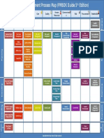 Project Management Process Flow Diagram Fifth Edition