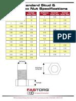 FASTORQ Standard Stud Heavy Hex Nut Specs