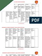 PLAN DE ACCION MAIS 2016 (1).pdf