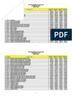 05 RS Umum kelas D (Rawat Inap).pdf