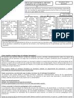 Elementos Que Sustentan El Enfoque Formativo de La Evaluacion