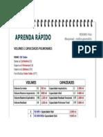 APRENDA RÁPIDO volumes e capacidades.jpg.docx