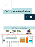 SAP Technical Overview.ppt