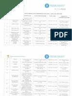 Graficul Consfatuirilor Pentru Cadre Didactice in 2015 - 2016