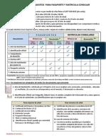 requisitos_pasaporte_y_matricula.pdf