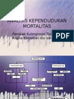 ANALISIS KEPENDUDUKAN mortalitas