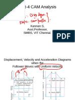 CAM Profiles