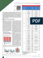 Рейтинг Фармдистрибьюторов По Итогам 1-3 Кв. 2014