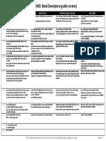 Speaking Band descriptors_2014.pdf