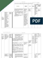 10.1 Axe prioritare obiective tematice priorități de investiție potențiali beneficiari indicatori POR 2014-2020.docx
