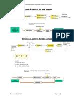 Tema 1. Formulario Básico de Sistemas de Control