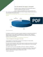 Evaluación Económica de Sistemas de Carguío y Transporte