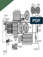Sewage Treatment Plant Plan