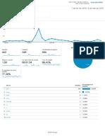 Analytics Todos Os Dados Do Website Visão Geral Do Público-Alvo 20160207-20160308
