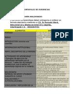 97974378-Elementos-Que-Debe-Llevar-El-Portafolio-de-Evidencias-Campa-Autoguardado-1.doc