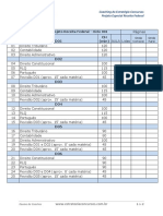 Ciclo de Estudo - RFB.pdf