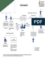 689e4a_PROCESO INMEDIATO-pdf.pdf