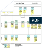 Audit_Visio-Template Process Map