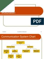Modulation and Transmission