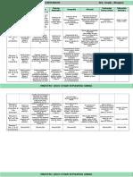 Plan 6to Grado - Bloque 2 Dosificación (2016-2017)