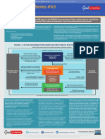 TOGAF Poster 63 - Capabilities and TOGAF
