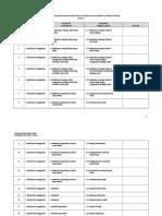 1. Rancangan Tahunan Pendidikan Seni Visual Pendidikan Khas