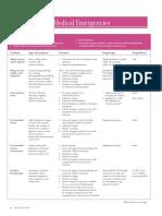 rs_medemergencies (2).pdf