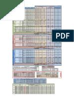 Development Data