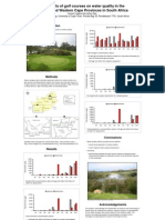 The effects of golf courses on water quality in South Africa