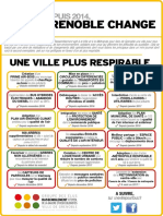 Grenoble Change #2 - Une ville plus respirable