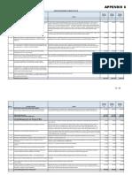 Budget Proposal 2017-18 PAPER B - APPENDIX C