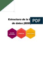 BDDADMW.pdf