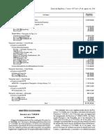 DL_128_2014-Alojamento_Locall.pdf