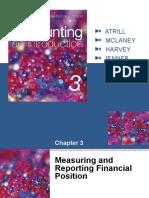 Unit 3 Financial Position