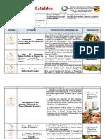 Ejemplo de Planificacion Grupo Estable