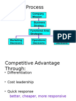 1 Competitiveness, Strategy and Productivity