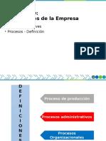 Tema 1 Los Procesos de La Empresa - A