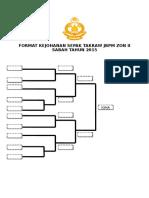 Format Kejohanan Sepak Takraw Jbpm Zon II Sabah