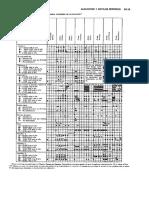 Tabela de Espessura de Corrosão