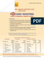 21st Annual Wealth Creation Study (2011-2016)