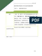 17-04 胸腔闭式引流术及相关知识提卡.doc